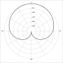 digital_literacy:online_workshop_pd:polar_pattern_cardioid.png
